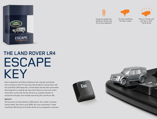 Land Rover - case study.